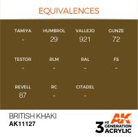 British Khaki (17ml)