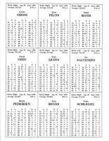 APBA Bowling - 1999 Player Cards