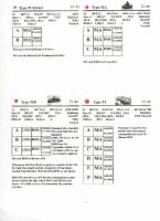 Japanese AFV Cards