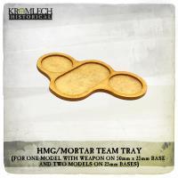 HMG/Mortar Team Tray - 3 Models, 25mm Round Bases