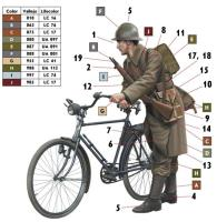 French Soldier Bicyclist w/Photo-Etched Parts