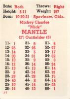 APBA Baseball Player Cards - 1961 New York Yankees