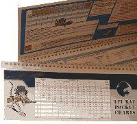 LFT Rat Pocket Charts (1st Edition)