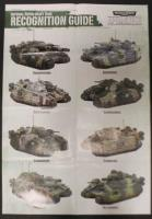 Anatomy of a Stompa/Imperial Super-Heavy Tanks Recognition Guide