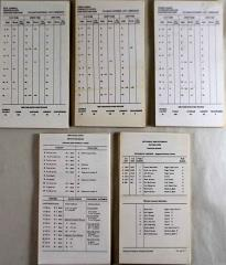 1982 Player Card Collection