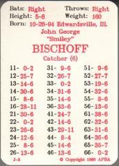 APBA Baseball 1926 Player Cards - Complete Set (1986 Printing)