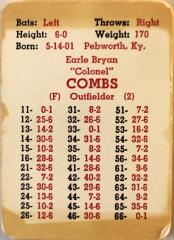 APBA Baseball Cards - 1927 Yankees