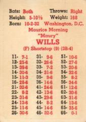 APBA Baseball 1966 Player Cards - Complete Set (1974 Printing)