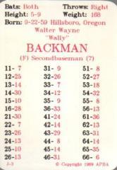 APBA Baseball 1988 Player Cards - Complete Set (1989 Printing)