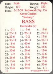 APBA Baseball 1990 Player Cards - Complete Set