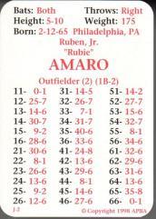 APBA Baseball 1997 Player Cards - Complete Set