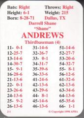 APBA Baseball 1998 Player Cards - Complete Set