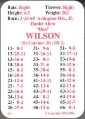 APBA Baseball 1999 Player Cards - Complete Set