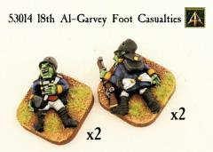 18th Foot Goblin Casualties