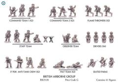 British Airborne Group