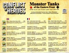 Monster Tanks of the Eastern Front Expansion Pack