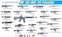 M-16/AR-15 Family