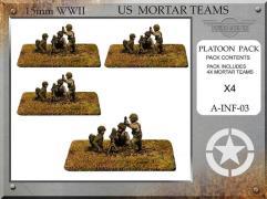 81mm Mortar Teams (4)