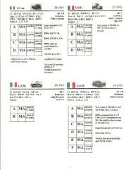 Italian AFV Cards