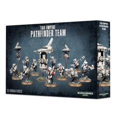 Pathfinder Team (2015 Edition)