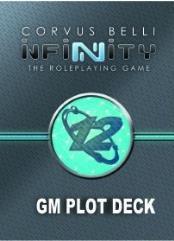 GM Plot Deck