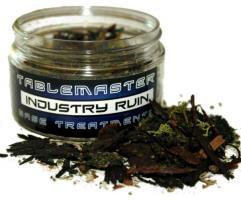 Industry Ruin