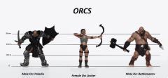 Orcs Set B