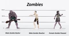 Zombies Set B