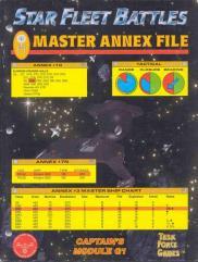 Master Annex File