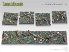 40mm Square Monster Diorama Base - Woodland