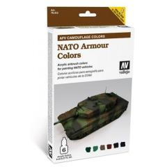 NATO Armor Colors