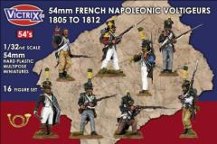 French Napoleonic Voltigeurs - 1805 to 1812