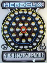 Heroclix Supremacy League Leaderboard