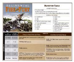 Regimental Fire and Fury Quick Reference Sheet