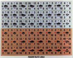 Panzer Leader/Blitz - General v28n3 Variant Counters w/Iron Cross and Red Star