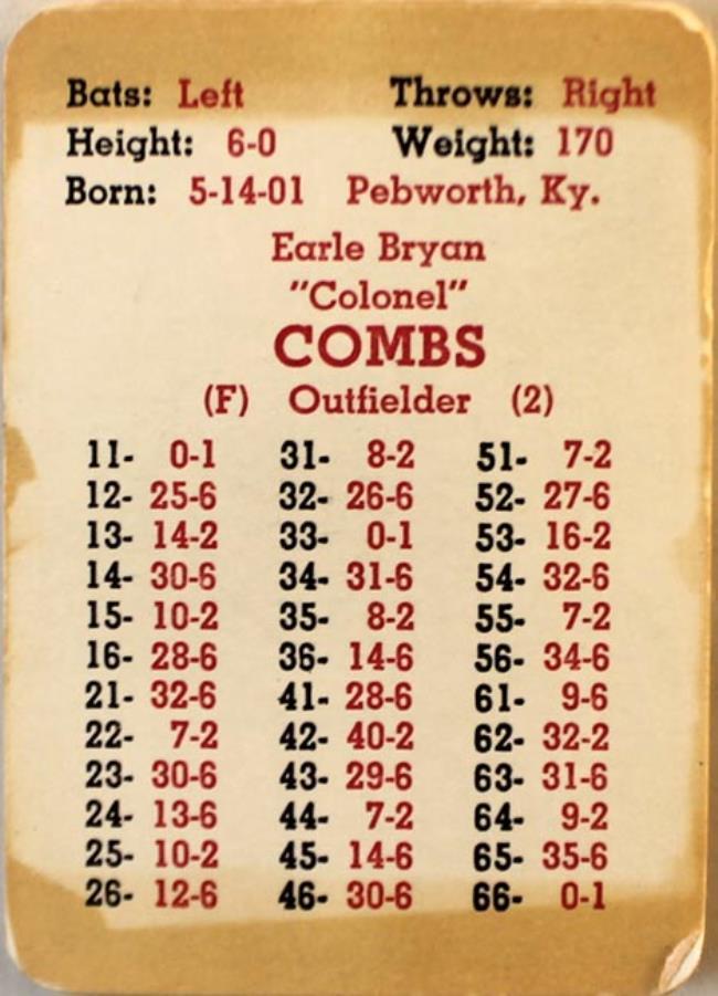 Apba Baseball Cards 1927 Yankees Baseball Noble Knight Games